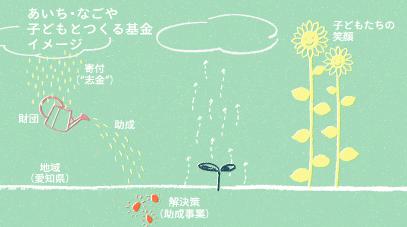 スクリーンショット 2014-04-12 18.00.04