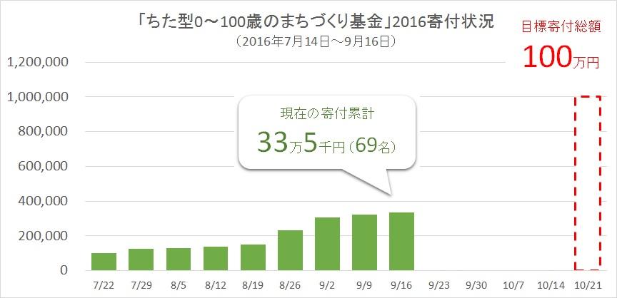 %e3%82%b0%e3%83%a9%e3%83%95%e3%82%bc%e3%83%ad%e3%83%92%e3%83%a3%e3%82%af