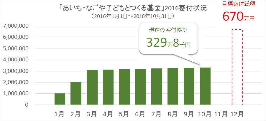 %e3%82%b0%e3%83%a9%e3%83%95%e3%82%b3%e3%83%89%e3%83%84%e3%82%af